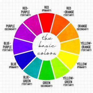 comment claircir une couleur et la foncer pour r ussir sa peinture. Black Bedroom Furniture Sets. Home Design Ideas