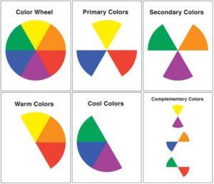 couleurs primaires et couleurs secondaires